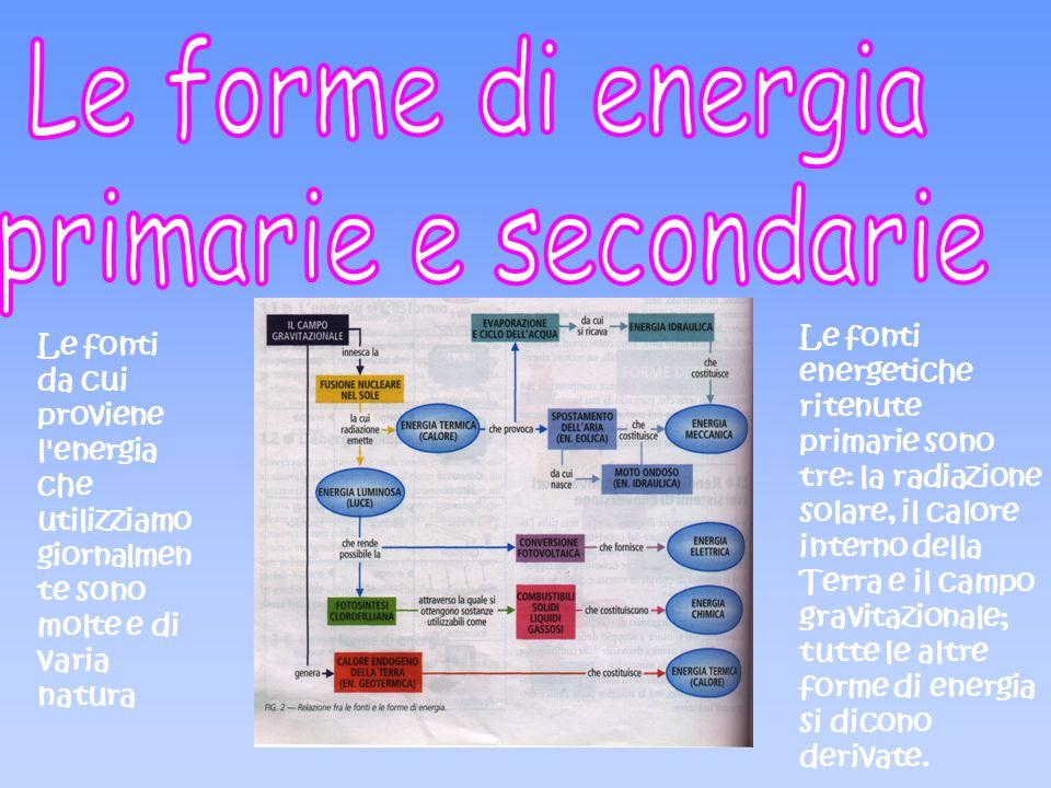 Le fonti da cui proviene l'energia che utilizziamo giornalmen te sono molte e di varia natura Le fonti energetiche ritenute primarie sono tre: la radi