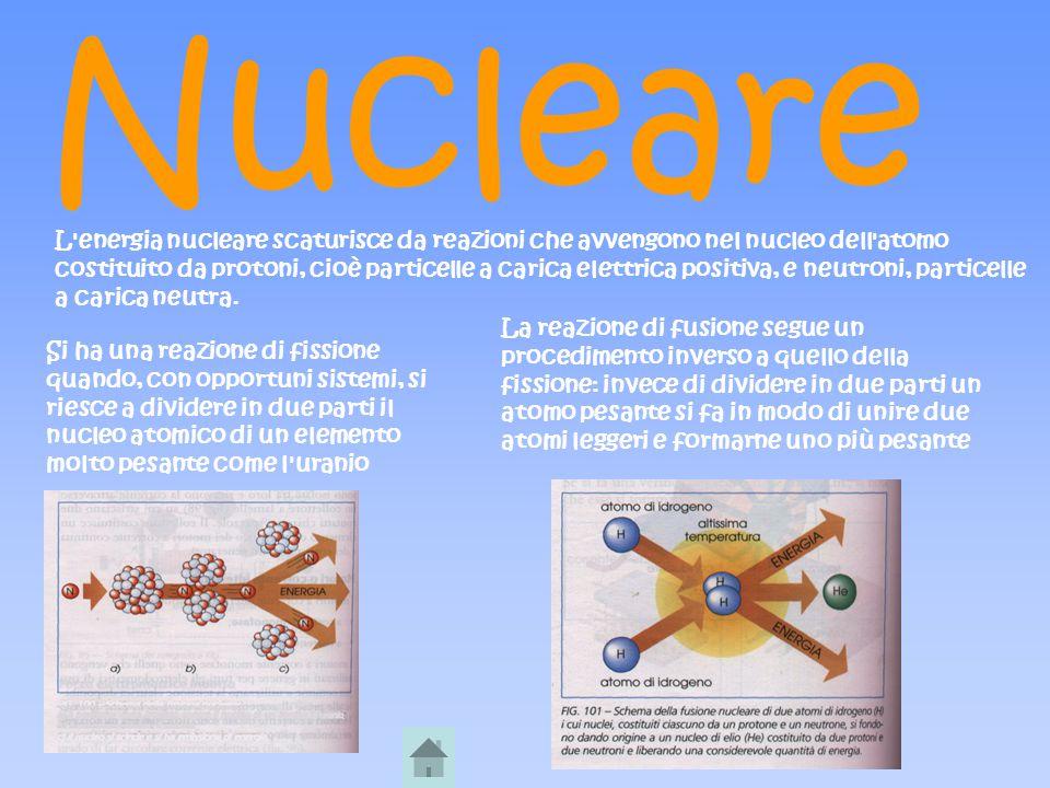 L'energia nucleare scaturisce da reazioni che avvengono nel nucleo dell'atomo costituito da protoni, cioè particelle a carica elettrica positiva, e ne