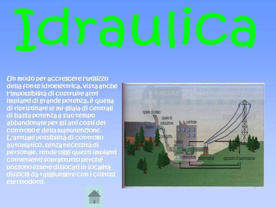Un modo per accrescere l'utilizzo della fonte idroelettrica, vista anche l'impossibilità di costruire altri impianti di grande potenza, è quella di ri