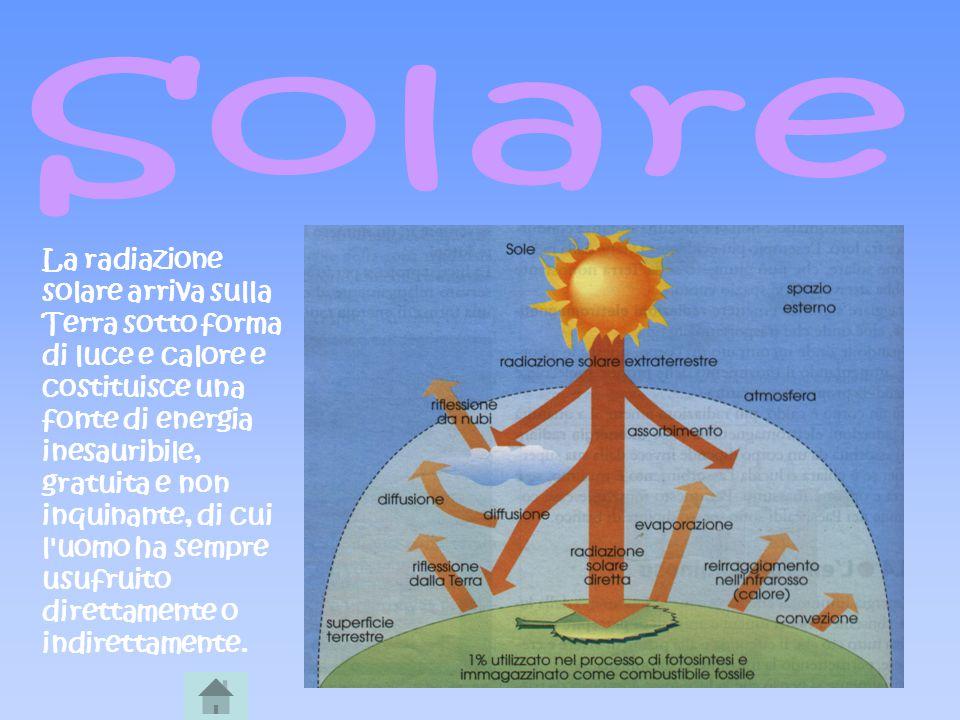 La radiazione solare arriva sulla Terra sotto forma di luce e calore e costituisce una fonte di energia inesauribile, gratuita e non inquinante, di cu