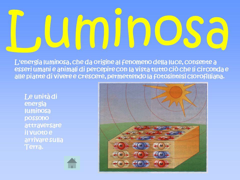 L'energia luminosa, che da origine al fenomeno della luce, consente a esseri umani e animali di percepire con la vista tutto ciò che li circonda e all