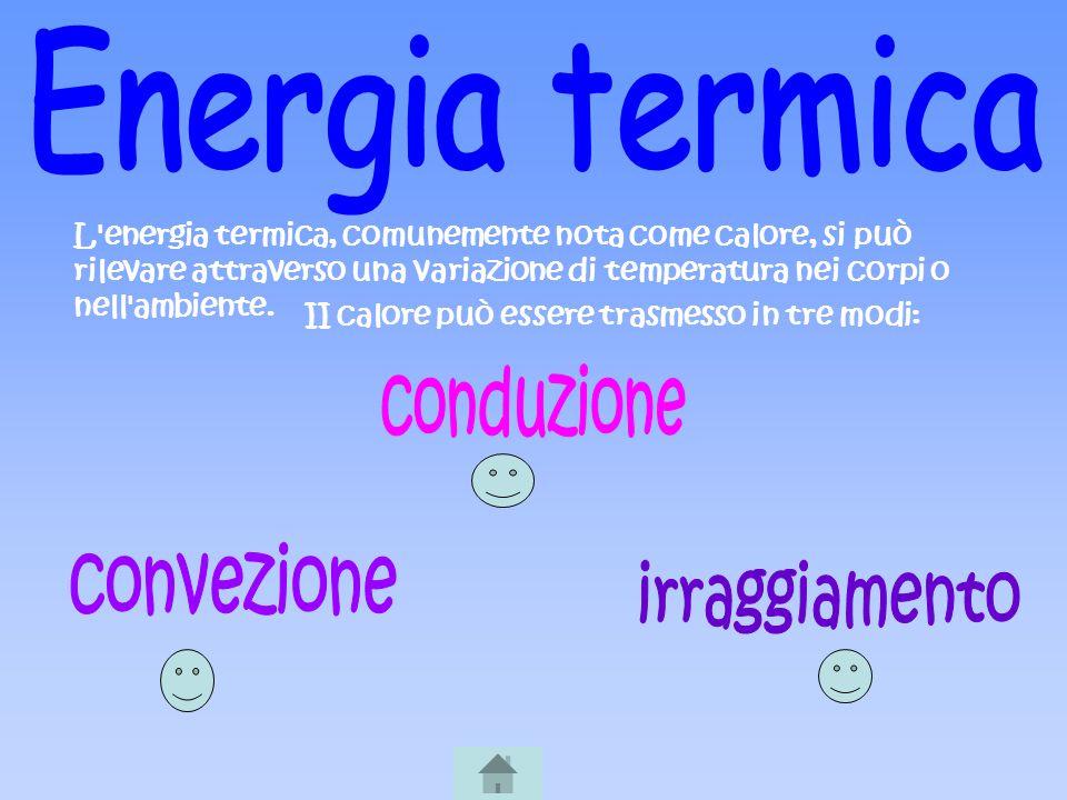 L'energia termica, comunemente nota come calore, si può rilevare attraverso una variazione di temperatura nei corpi o nell'ambiente. II calore può ess