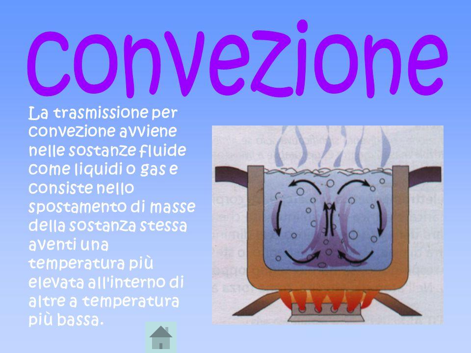 La trasmissione per convezione avviene nelle sostanze fluide come liquidi o gas e consiste nello spostamento di masse della sostanza stessa aventi una