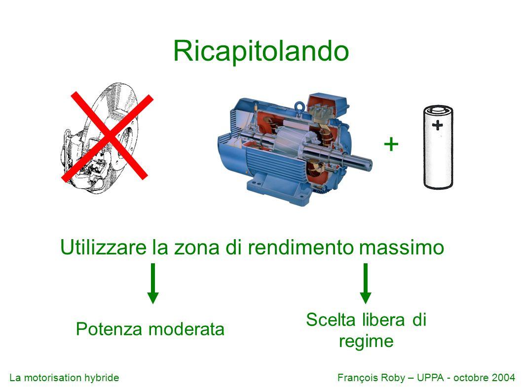 La motorisation hybrideFrançois Roby – UPPA - octobre 2004 Ricapitolando Utilizzare la zona di rendimento massimo + Potenza moderata Scelta libera di regime