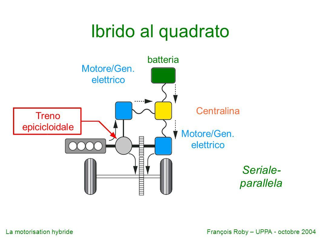 La motorisation hybrideFrançois Roby – UPPA - octobre 2004 Ibrido al quadrato Seriale- parallela Motore/Gen.