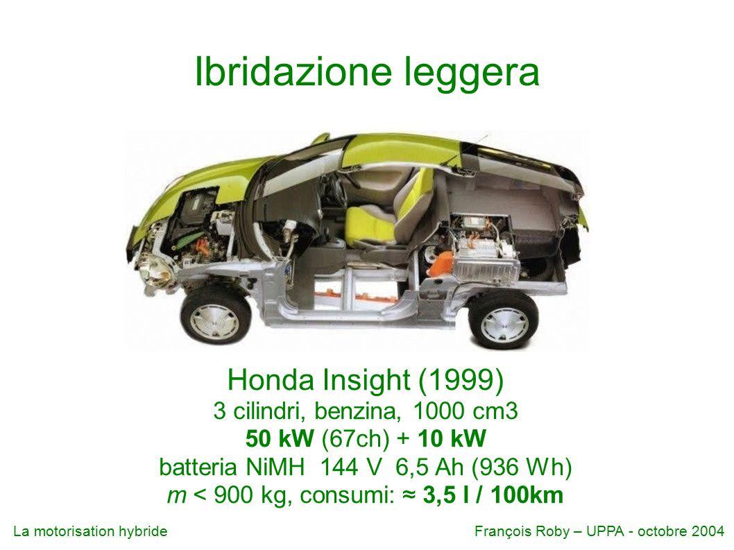La motorisation hybrideFrançois Roby – UPPA - octobre 2004 Ibridazione leggera Honda Insight (1999) 3 cilindri, benzina, 1000 cm3 50 kW (67ch) + 10 kW batteria NiMH 144 V 6,5 Ah (936 Wh) m < 900 kg, consumi: ≈ 3,5 l / 100km