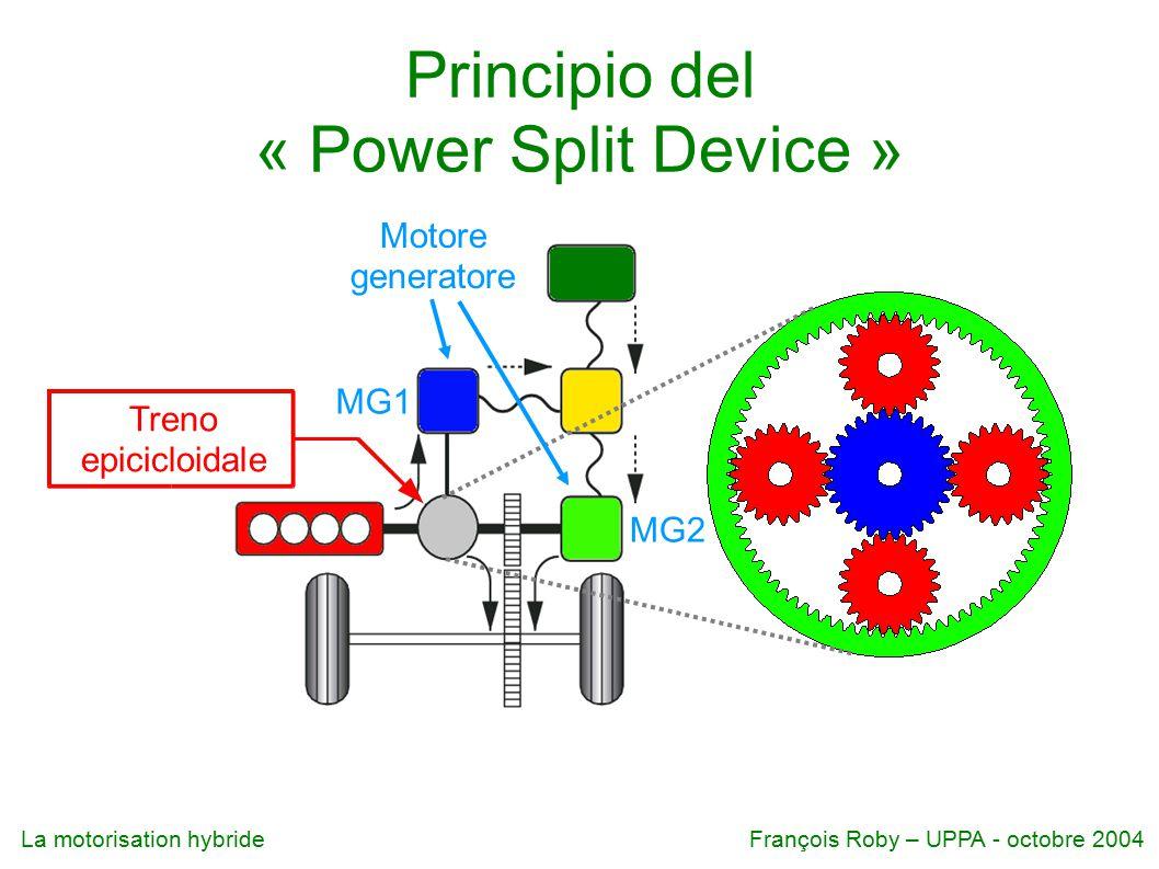La motorisation hybrideFrançois Roby – UPPA - octobre 2004 Principio del « Power Split Device » Treno epicicloidale Motore generatore MG2 MG1