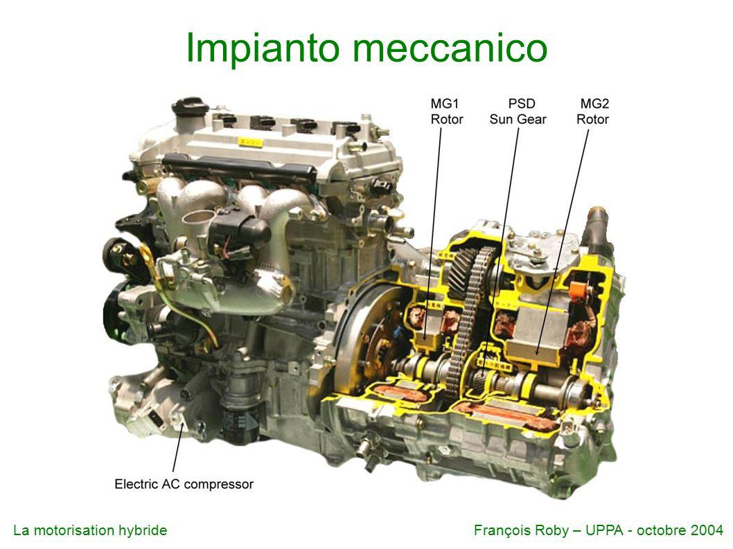 La motorisation hybrideFrançois Roby – UPPA - octobre 2004 Impianto meccanico