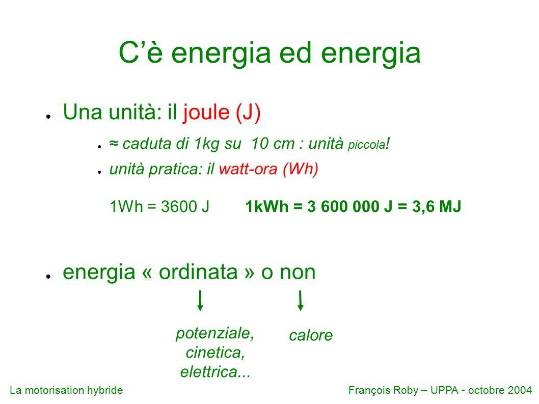 La motorisation hybrideFrançois Roby – UPPA - octobre 2004 Confronto di energie 50 l/100 km d'idrogeno liquido (-253°C) 33 kWh / kg ; 50 l = 3,5 kg cioè 117 kWh Prius : 4,3 l/100 benzina cioè ≈ 42 kWh...