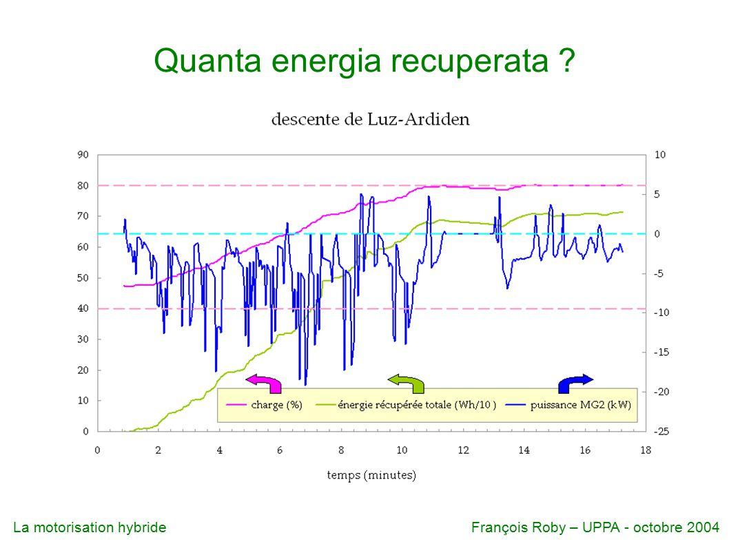 La motorisation hybrideFrançois Roby – UPPA - octobre 2004 Quanta energia recuperata ?