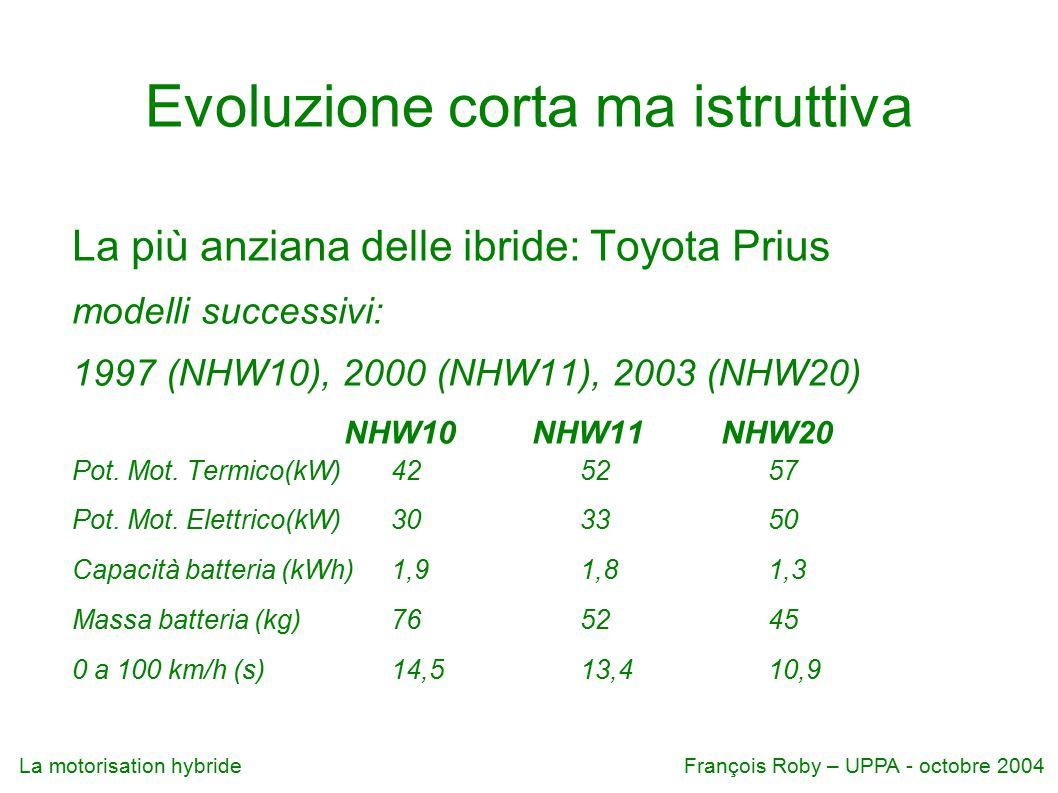 La motorisation hybrideFrançois Roby – UPPA - octobre 2004 Evoluzione corta ma istruttiva La più anziana delle ibride: Toyota Prius modelli successivi: 1997 (NHW10), 2000 (NHW11), 2003 (NHW20) NHW10NHW11NHW20 Pot.