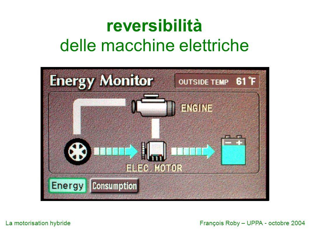 La motorisation hybrideFrançois Roby – UPPA - octobre 2004 reversibilità delle macchine elettriche