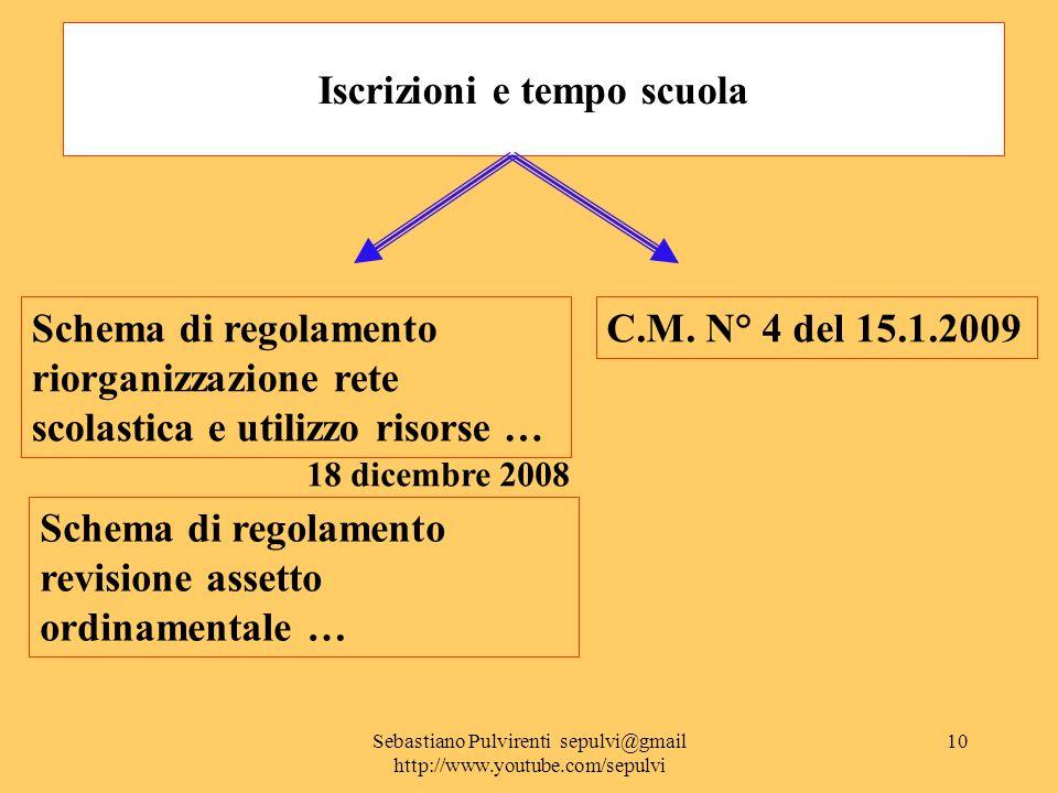 Sebastiano Pulvirenti sepulvi@gmail http://www.youtube.com/sepulvi11 Fino a 50 ore (a richiesta) Flessibilità organizzativa e tempo scuola Scuola dell'infanzia 40 ore (Tempo normale) 25 ore (solo ore del mattino, a richiesta)