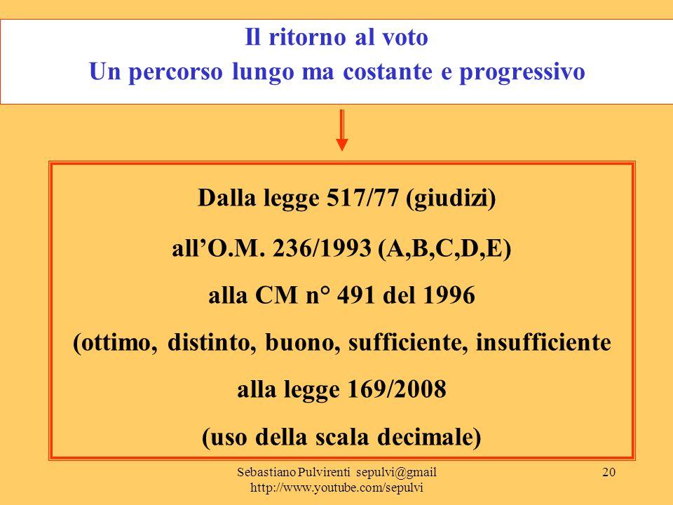 Sebastiano Pulvirenti sepulvi@gmail http://www.youtube.com/sepulvi 21 La valutazione degli apprendimenti Valutazione formativa Valutazione periodica e finale Il processo di regolazione: progettazione/valutazione/progettazione