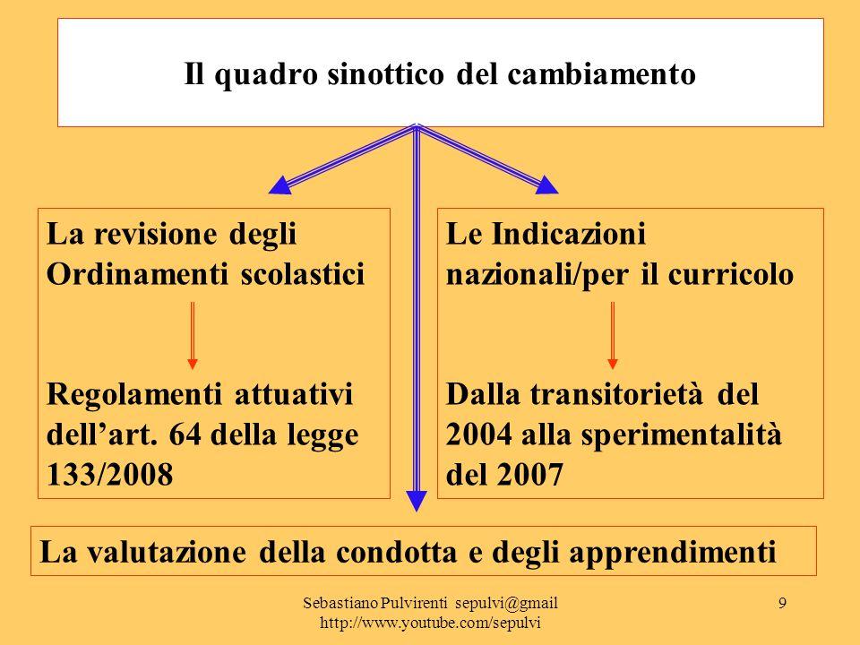 Sebastiano Pulvirenti sepulvi@gmail http://www.youtube.com/sepulvi 10 Iscrizioni e tempo scuola C.M.