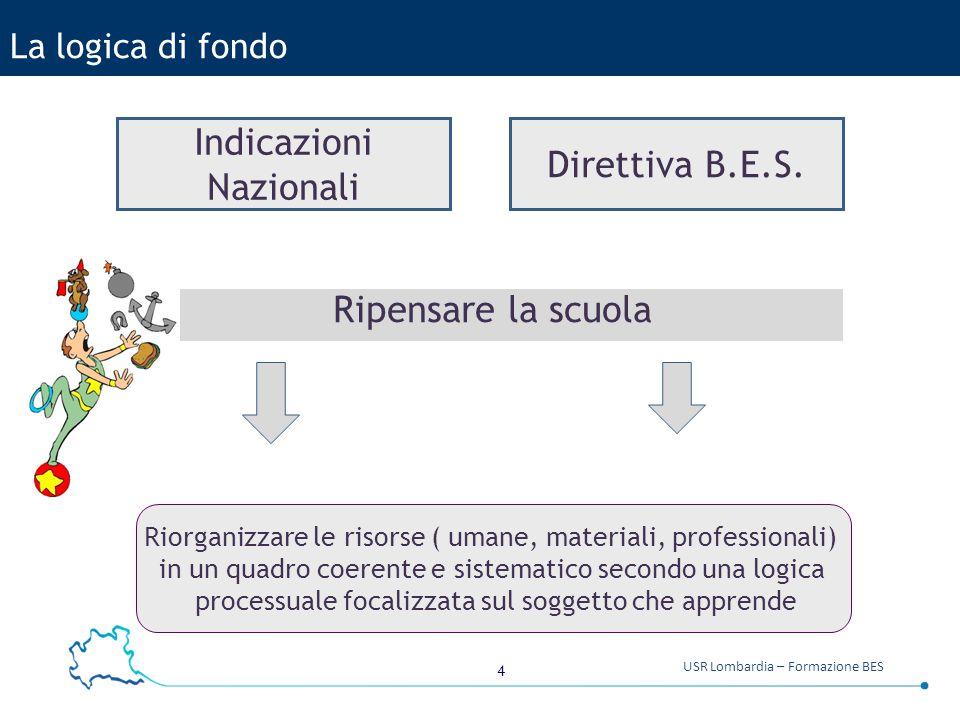 4 USR Lombardia – Formazione BES La logica di fondo Ripensare la scuola Indicazioni Nazionali Direttiva B.E.S.