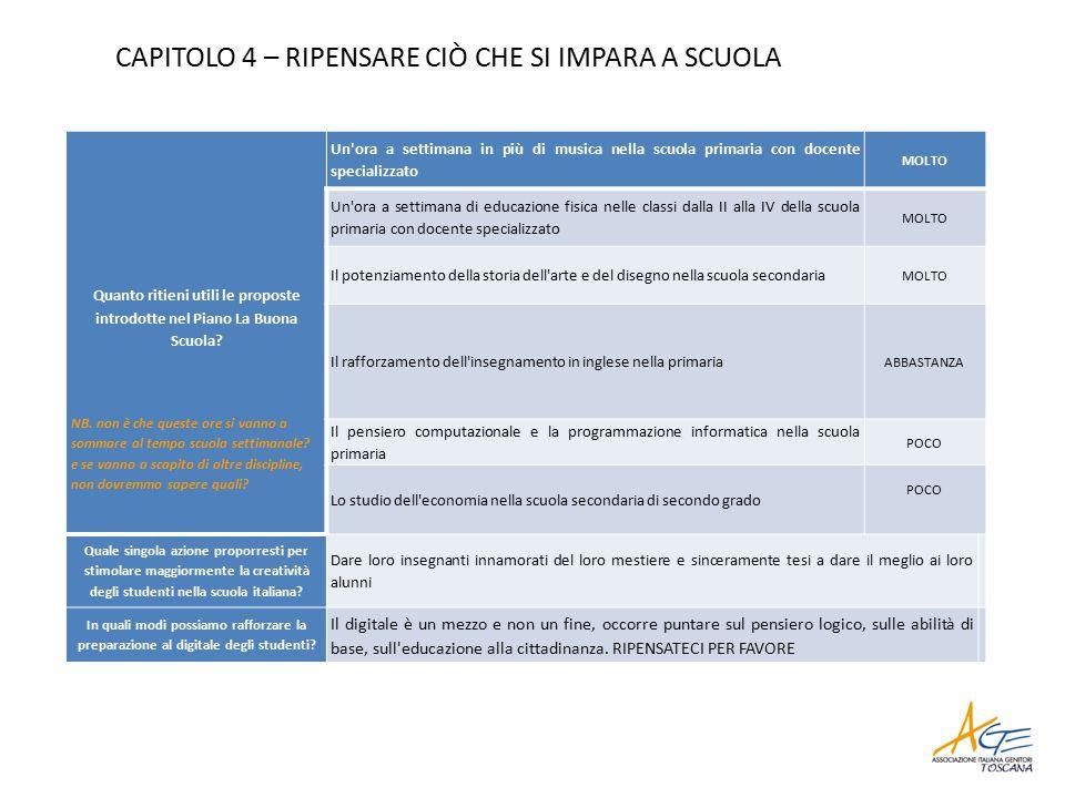 CAPITOLO 4 – RIPENSARE CIÒ CHE SI IMPARA A SCUOLA Quanto ritieni utili le proposte introdotte nel Piano La Buona Scuola.