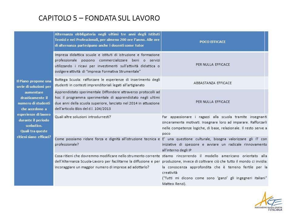 CAPITOLO 5 – FONDATA SUL LAVORO Il Piano propone una serie di soluzioni per aumentare drasticamente il numero di studenti che accedono a esperienze di lavoro durante il periodo scolastico.