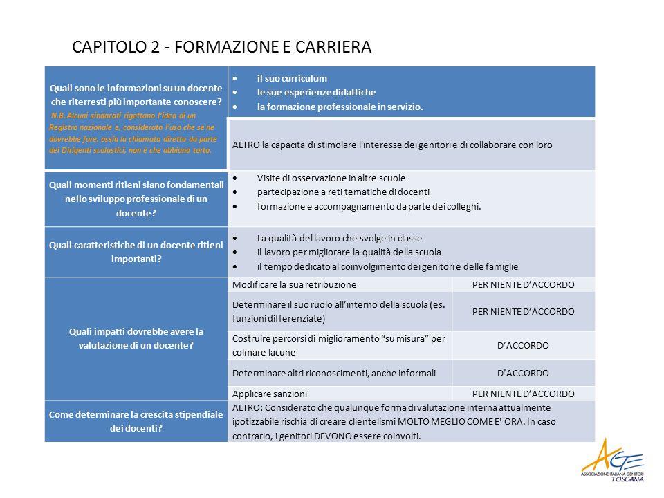 CAPITOLO 2 - FORMAZIONE E CARRIERA Quali sono le informazioni su un docente che riterresti più importante conoscere? N.B. Alcuni sindacati rigettano l