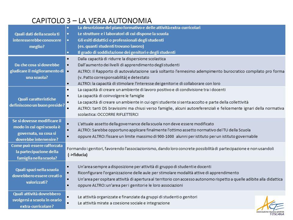 CAPITOLO 3 – LA VERA AUTONOMIA Quali dati della scuola ti interesserebbe conoscere meglio?  La descrizione del piano formativo e delle attività extra