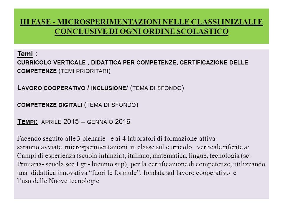 III FASE - MICROSPERIMENTAZIONI NELLE CLASSI INIZIALI E CONCLUSIVE DI OGNI ORDINE SCOLASTICO Temi : CURRICOLO VERTICALE, DIDATTICA PER COMPETENZE, CERTIFICAZIONE DELLE COMPETENZE ( TEMI PRIORITARI ) L AVORO COOPERATIVO / INCLUSIONE / ( TEMA DI SFONDO ) COMPETENZE DIGITALI ( TEMA DI SFONDO ) T EMPI : APRILE 2015 – GENNAIO 2016 Facendo seguito alle 3 plenarie e ai 4 laboratori di formazione-attiva saranno avviate microsperimentazioni in classe sul curricolo verticale riferite a: Campi di esperienza (scuola infanzia), italiano, matematica, lingue, tecnologia (sc.