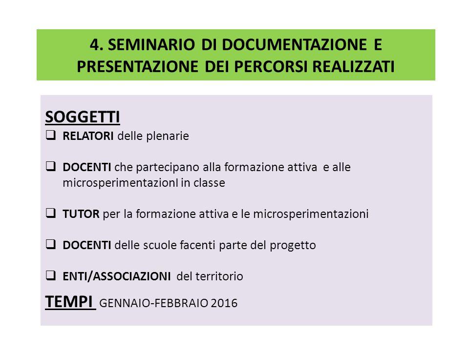 4. SEMINARIO DI DOCUMENTAZIONE E PRESENTAZIONE DEI PERCORSI REALIZZATI SOGGETTI  RELATORI delle plenarie  DOCENTI che partecipano alla formazione at