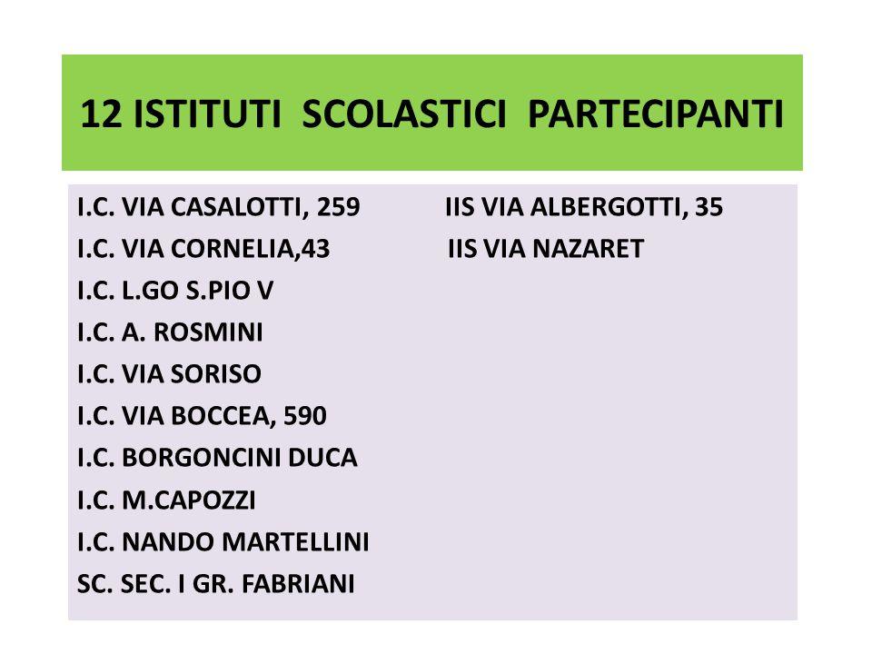 12 ISTITUTI SCOLASTICI PARTECIPANTI I.C.VIA CASALOTTI, 259 IIS VIA ALBERGOTTI, 35 I.C.