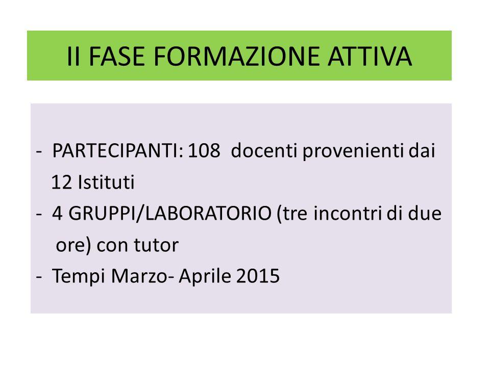 II FASE FORMAZIONE ATTIVA - PARTECIPANTI: 108 docenti provenienti dai 12 Istituti - 4 GRUPPI/LABORATORIO (tre incontri di due ore) con tutor - Tempi Marzo- Aprile 2015