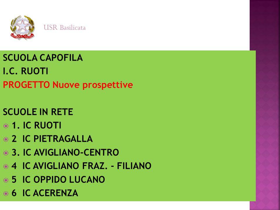 SCUOLA CAPOFILA I.C. RUOTI PROGETTO Nuove prospettive SCUOLE IN RETE  1. IC RUOTI  2 IC PIETRAGALLA  3. IC AVIGLIANO-CENTRO  4 IC AVIGLIANO FRAZ.