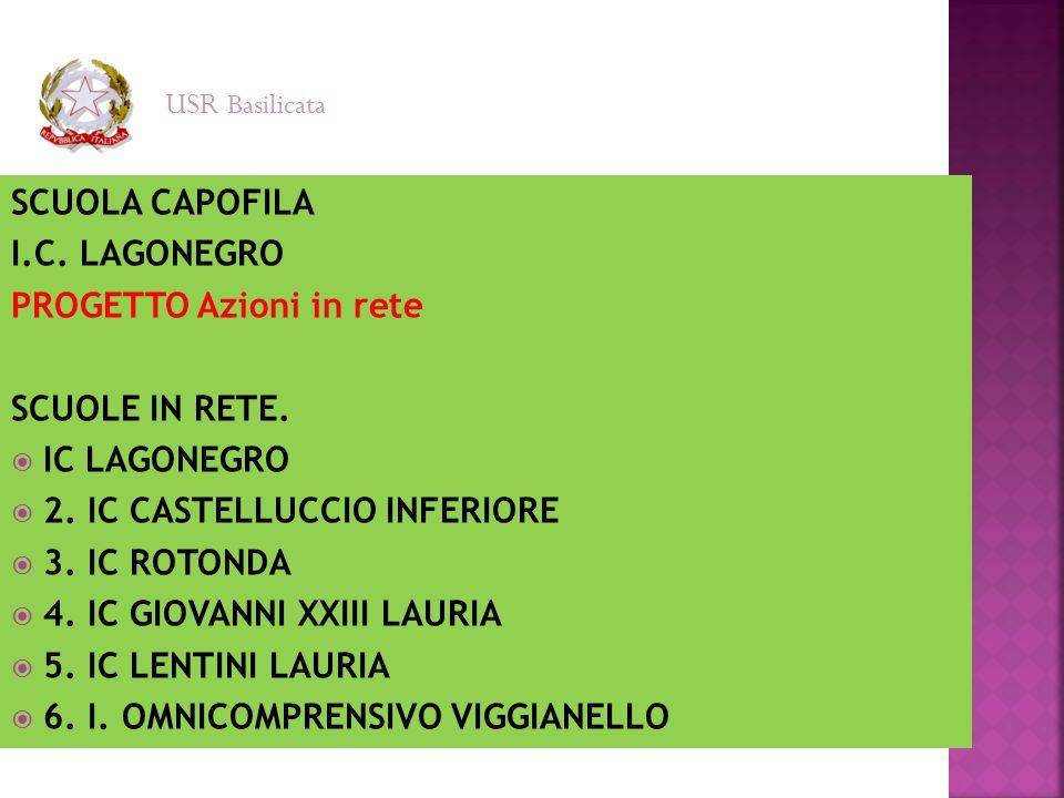 SCUOLA CAPOFILA I.C. LAGONEGRO PROGETTO Azioni in rete SCUOLE IN RETE.  IC LAGONEGRO  2. IC CASTELLUCCIO INFERIORE  3. IC ROTONDA  4. IC GIOVANNI
