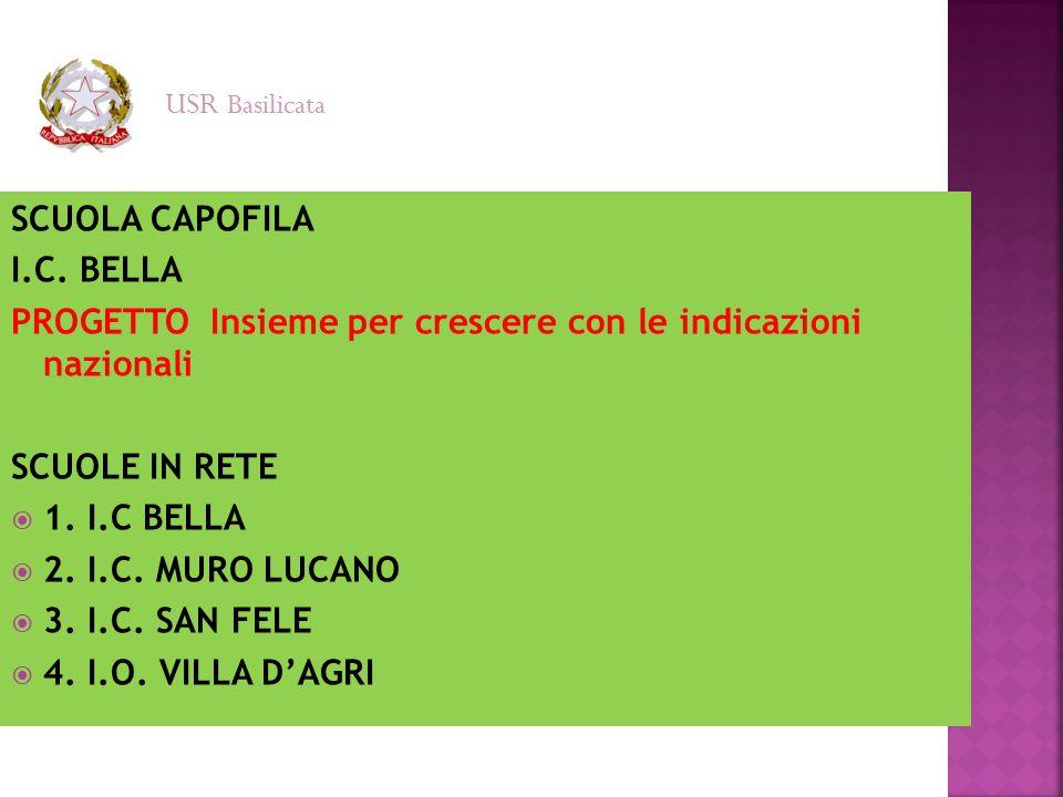 SCUOLA CAPOFILA I.C. BELLA PROGETTO Insieme per crescere con le indicazioni nazionali SCUOLE IN RETE  1. I.C BELLA  2. I.C. MURO LUCANO  3. I.C. SA