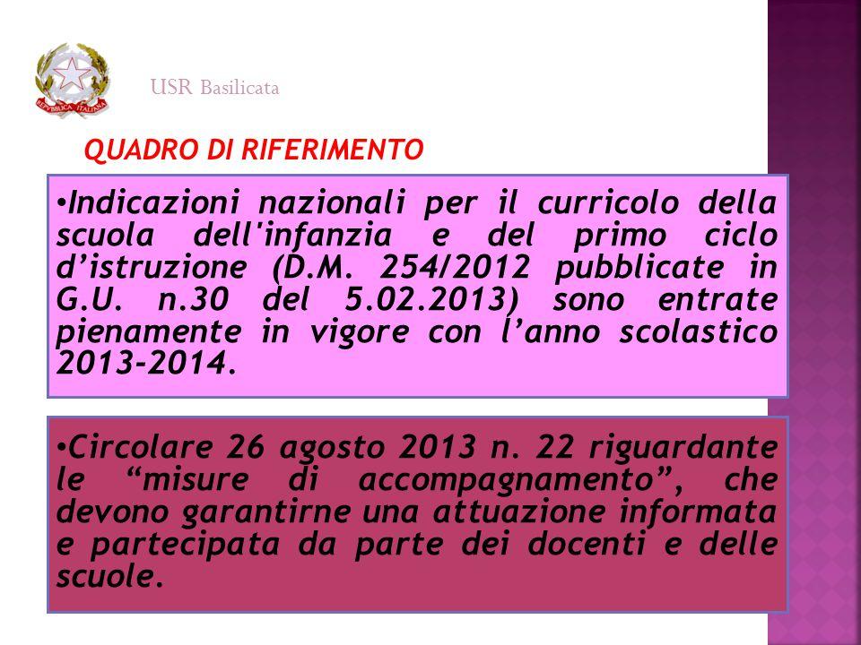 QUADRO DI RIFERIMENTO USR Basilicata Indicazioni nazionali per il curricolo della scuola dell'infanzia e del primo ciclo d'istruzione (D.M. 254/2012 p