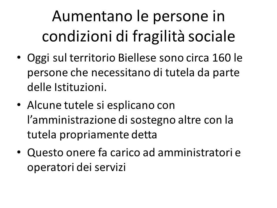 Aumentano le persone in condizioni di fragilità sociale Oggi sul territorio Biellese sono circa 160 le persone che necessitano di tutela da parte delle Istituzioni.