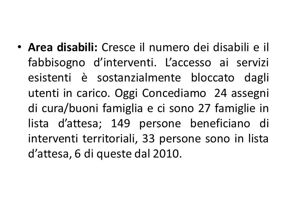 Area disabili: Cresce il numero dei disabili e il fabbisogno d'interventi.