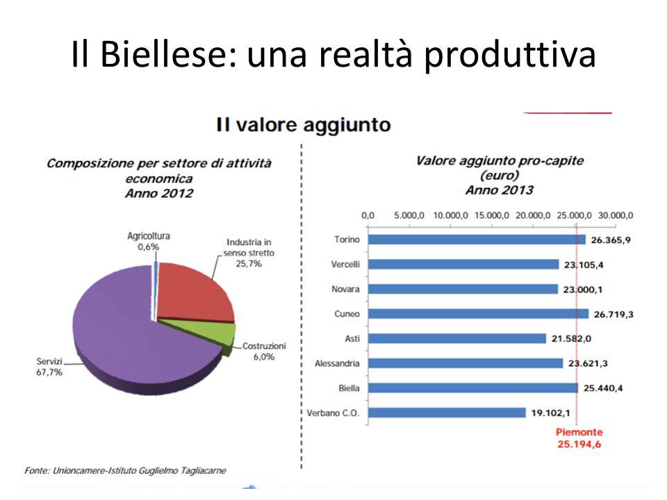 Il Biellese: una realtà produttiva