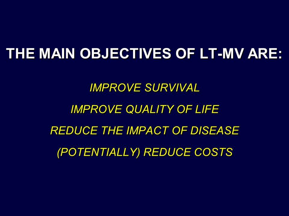 LINEA RACCOMANDAZIONE  MIP < 30 cmH 2 O  CV orto-clino > 25 %  Tachipnea: f > 27 atti/min Parametri secondari accessori (Malattie restrittive)