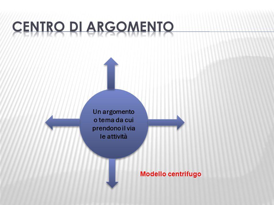 Un argomento o tema da cui prendono il via le attività Modello centrifugo