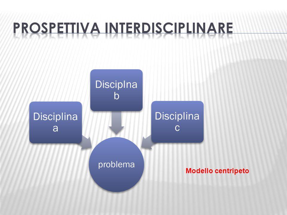 problema Disciplina a Disciplna b Disciplina c Modello centripeto