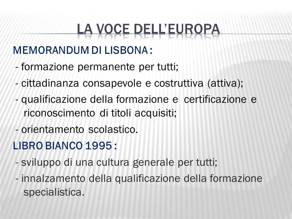 MEMORANDUM DI LISBONA : - formazione permanente per tutti; - cittadinanza consapevole e costruttiva (attiva); - qualificazione della formazione e certificazione e riconoscimento di titoli acquisiti; - orientamento scolastico.