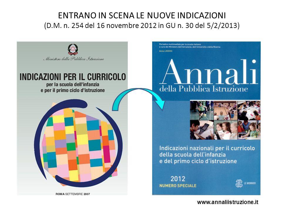 ENTRANO IN SCENA LE NUOVE INDICAZIONI (D.M.n. 254 del 16 novembre 2012 in GU n.