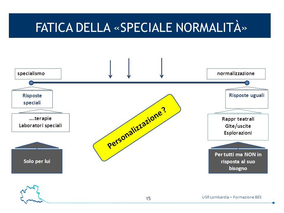 15 USR Lombardia – Formazione BES FATICA DELLA «SPECIALE NORMALITÀ»