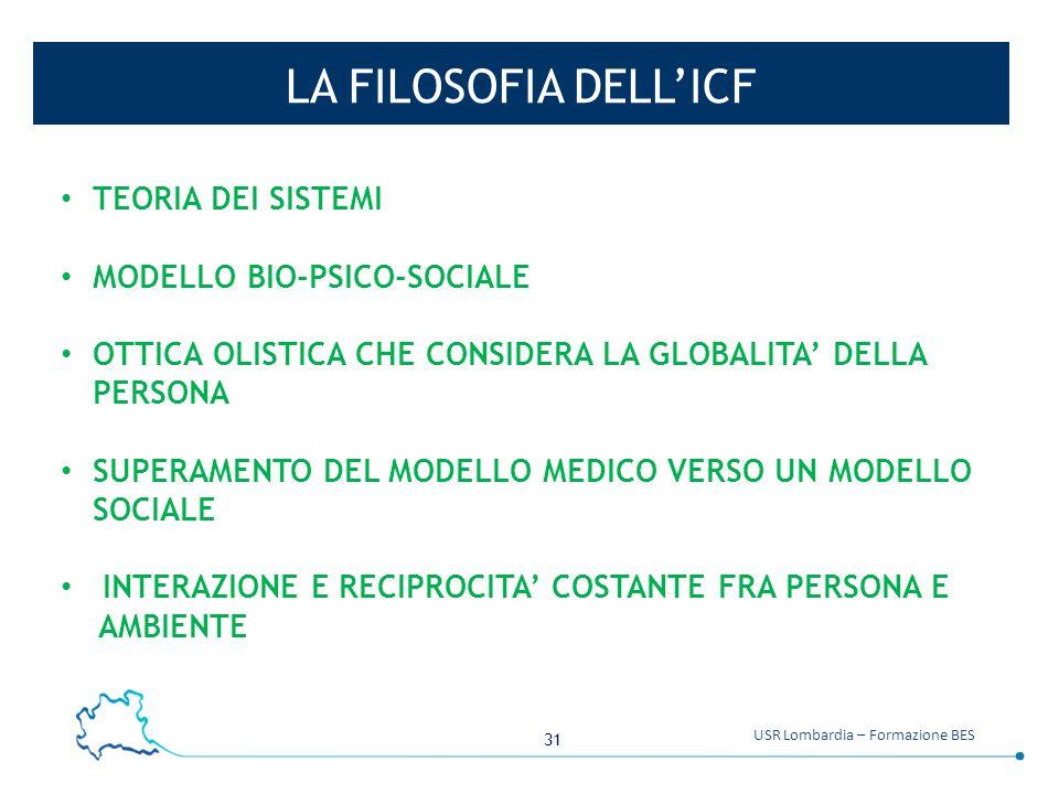 31 USR Lombardia – Formazione BES LA FILOSOFIA DELL'ICF TEORIA DEI SISTEMI MODELLO BIO-PSICO-SOCIALE OTTICA OLISTICA CHE CONSIDERA LA GLOBALITA' DELLA PERSONA SUPERAMENTO DEL MODELLO MEDICO VERSO UN MODELLO SOCIALE INTERAZIONE E RECIPROCITA' COSTANTE FRA PERSONA E AMBIENTE