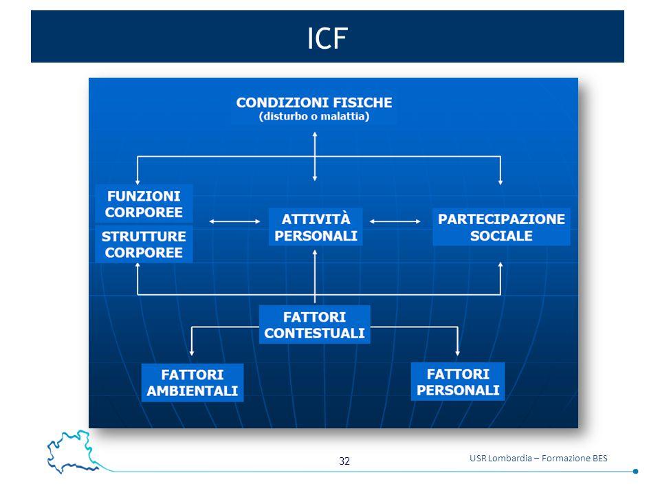 32 USR Lombardia – Formazione BES ICF