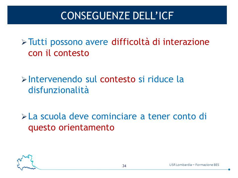 34 USR Lombardia – Formazione BES CONSEGUENZE DELL'ICF  Tutti possono avere difficoltà di interazione con il contesto  Intervenendo sul contesto si