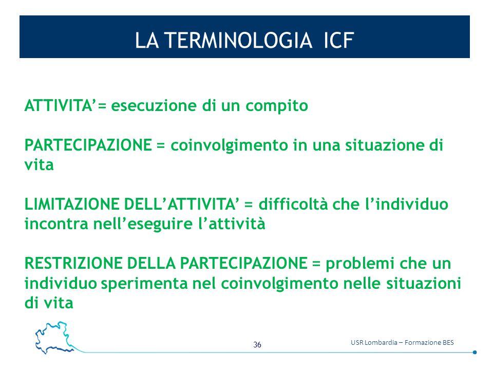36 USR Lombardia – Formazione BES LA TERMINOLOGIA ICF ATTIVITA'= esecuzione di un compito PARTECIPAZIONE = coinvolgimento in una situazione di vita LI