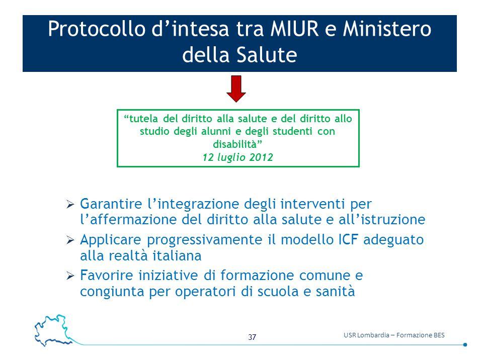 37 USR Lombardia – Formazione BES Protocollo d'intesa tra MIUR e Ministero della Salute  Garantire l'integrazione degli interventi per l'affermazione