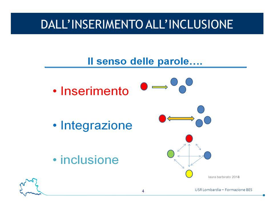 25 USR Lombardia – Formazione BES CHI VI RIENTRA TRE SOTTOCATEGORIE Disabilità (L.