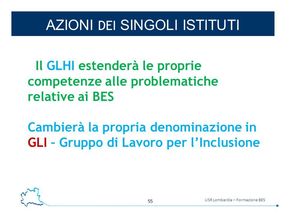 55 USR Lombardia – Formazione BES AZIONI DEI SINGOLI ISTITUTI Il GLHI estenderà le proprie competenze alle problematiche relative ai BES Cambierà la p
