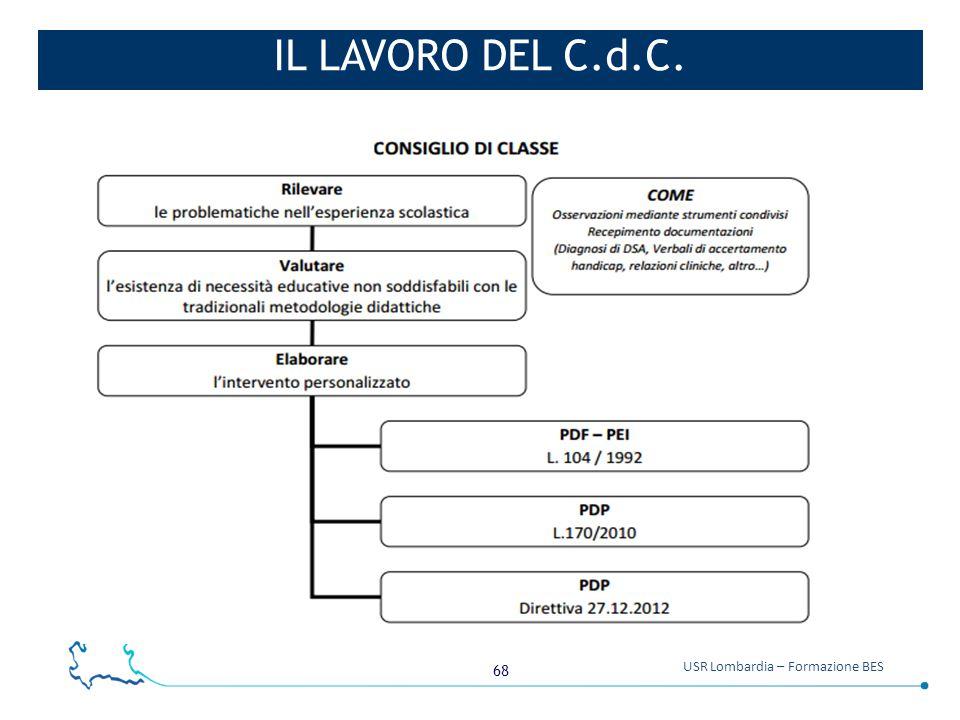 68 USR Lombardia – Formazione BES IL LAVORO DEL C.d.C.