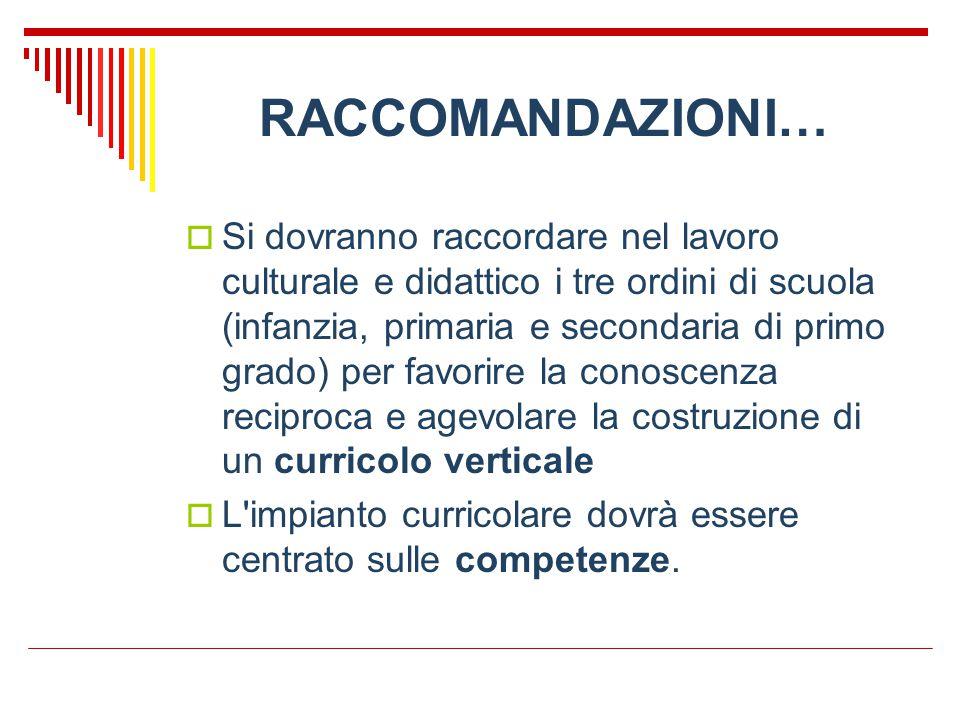 RACCOMANDAZIONI…  Si dovranno raccordare nel lavoro culturale e didattico i tre ordini di scuola (infanzia, primaria e secondaria di primo grado) per
